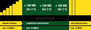 Datenautomatik50